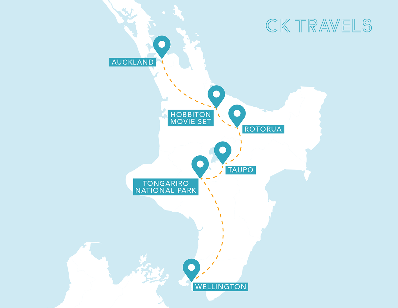 Auckland to Wellington - a 7 day / 1 week North Island road trip